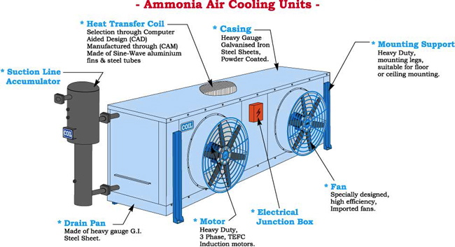 Cold Room Air Cooler Grana