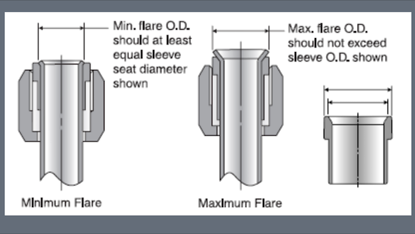 tube flaring request